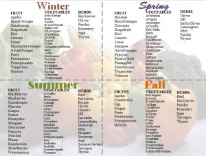 seasonal-produce4